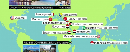 FIMA Conferences (World Map)